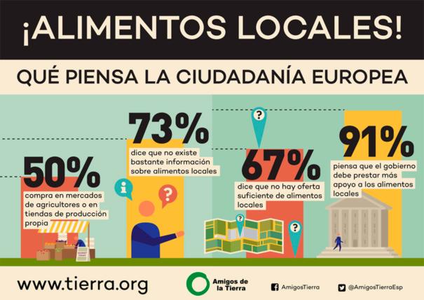 alimentos_locales
