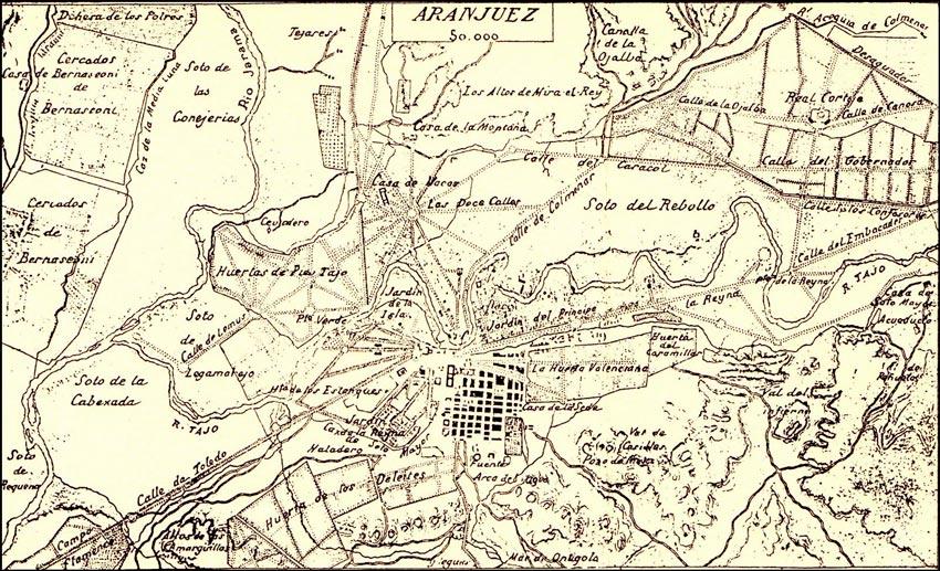 Mapa huertas históricas